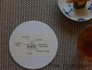 ホセさんのピンチョスのデッサン。揚げパンの上に、黒オリーブペーストを塗り、赤ピーマン、アンチョビとオリーブ、タマネギをのせて、、、。