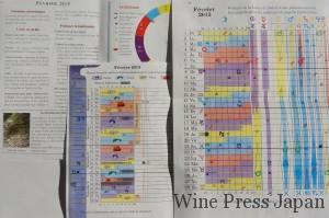ビオディナミの天体カレンダーのコピーが、試飲セミナーで配布されました。